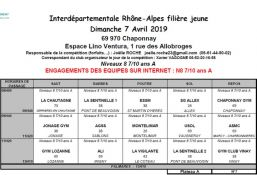 Dimanche 7 avril - CHAPONNAY